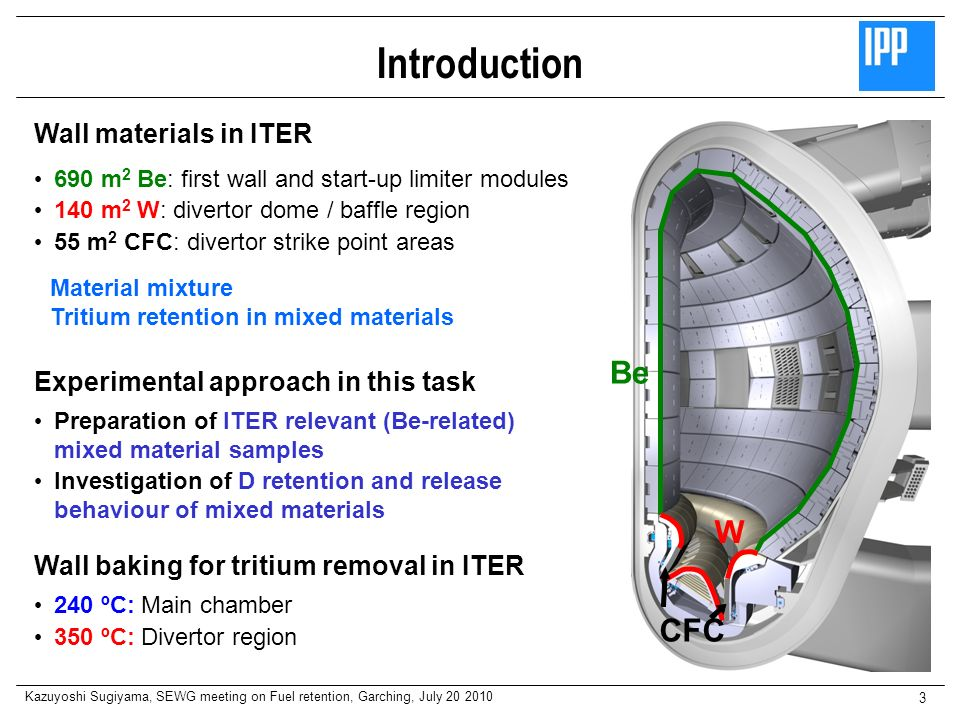 Introduction Be W CFC Wall materials in ITER