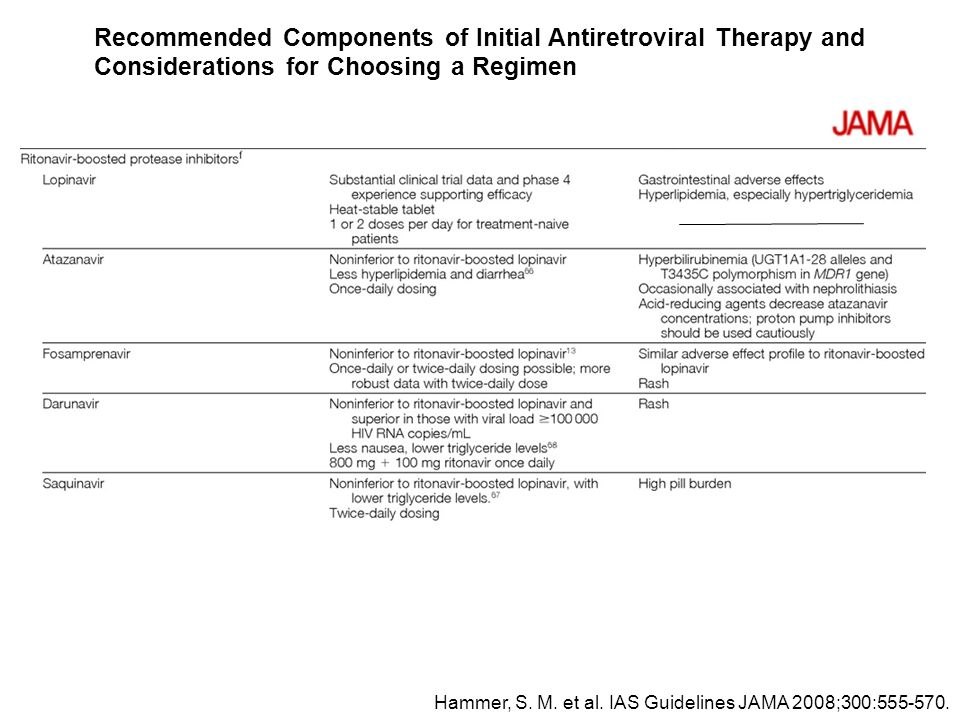 Recommended Components of Initial Antiretroviral Therapy and Considerations for Choosing a Regimen