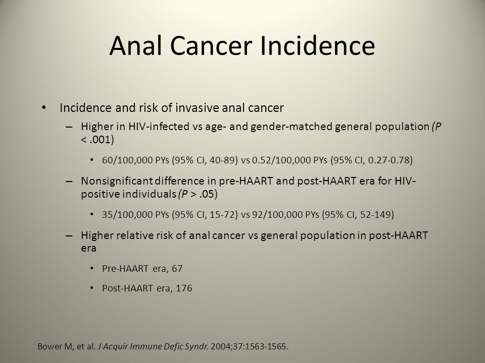 Anal Cancer Incidence Incidence and risk of invasive anal cancer