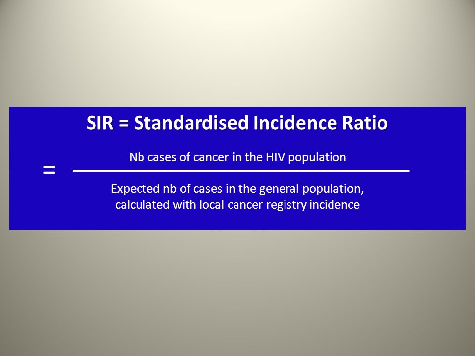 SIR = Standardised Incidence Ratio