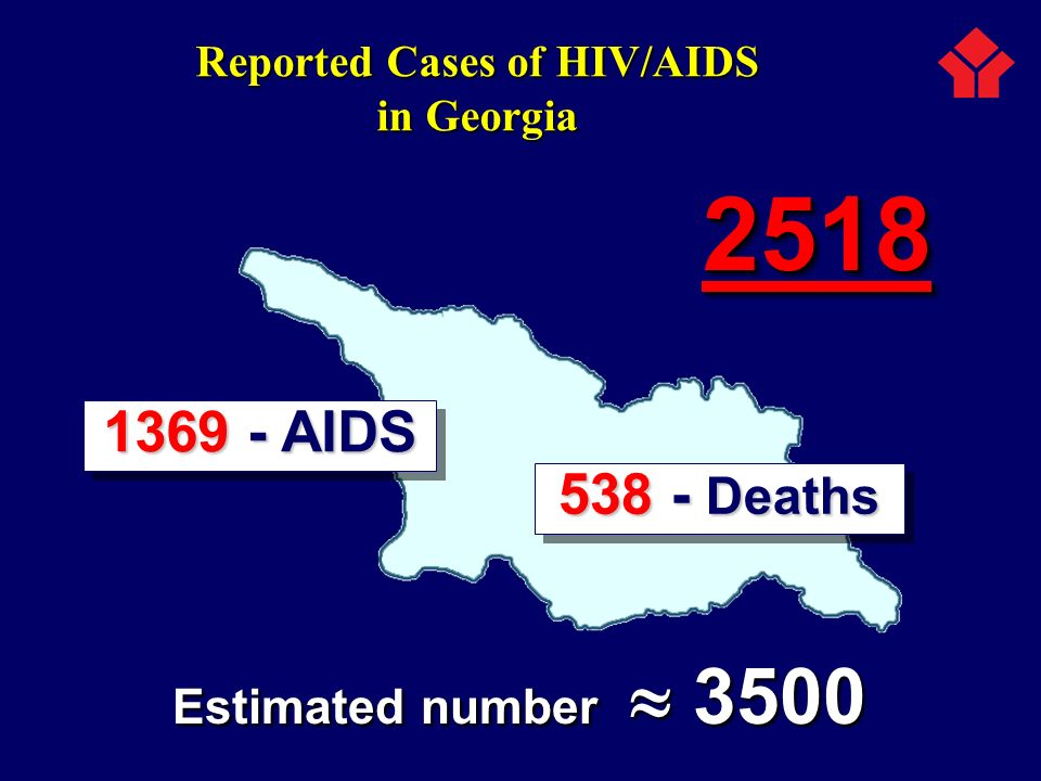 Reported Cases of HIV/AIDS