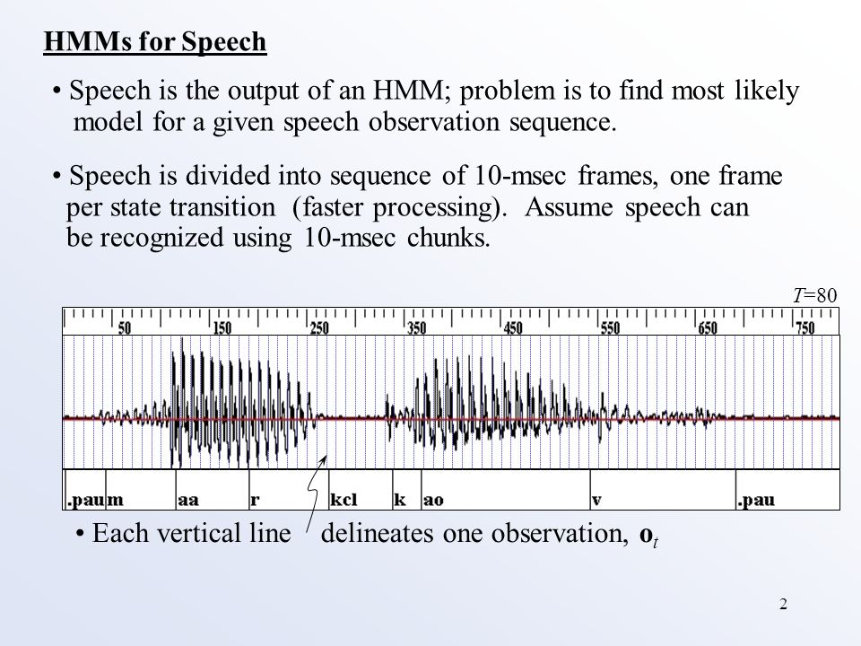 Speech Recognition with Hidden Markov Models Winter ppt video online