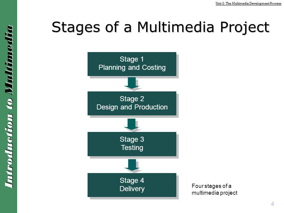 Unit 2 – the multimedia development process ppt video online.