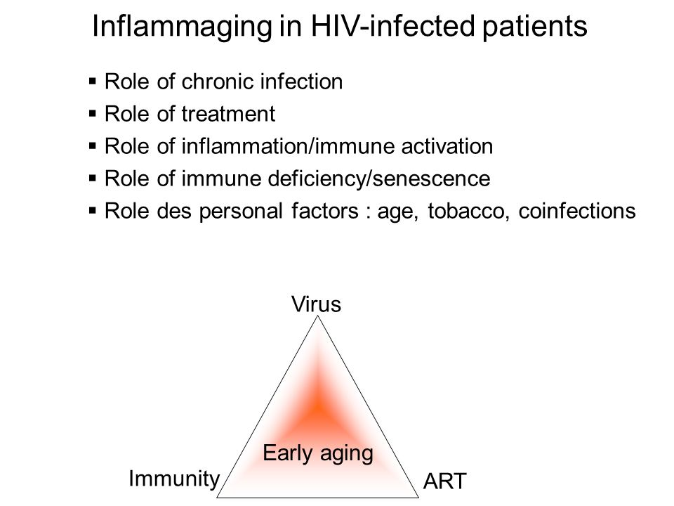Inflammaging in HIV-infected patients