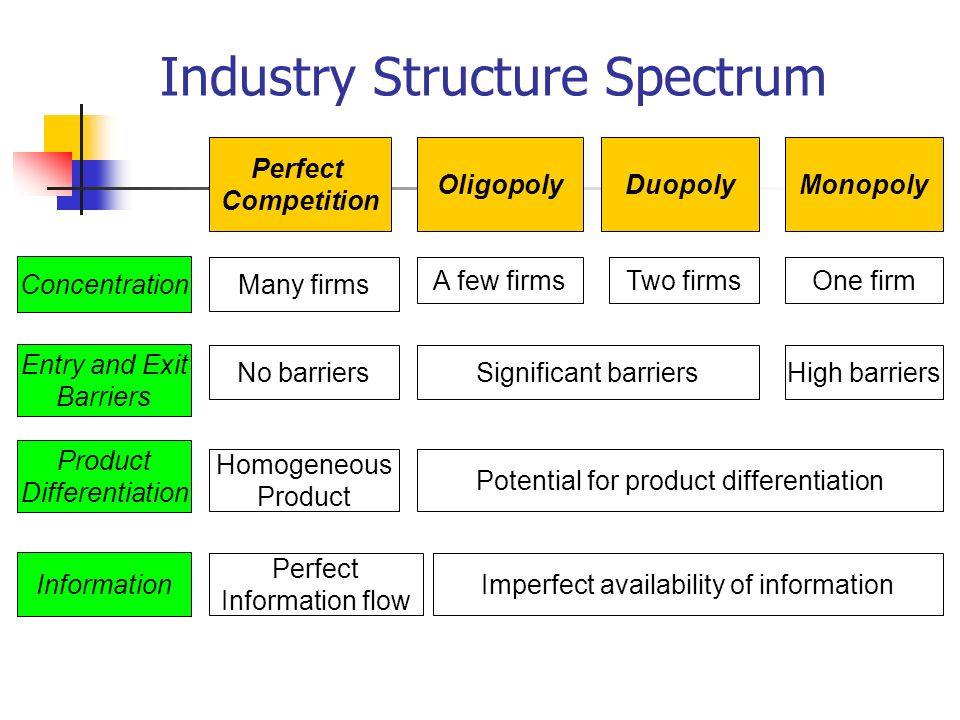 industry exit barriers