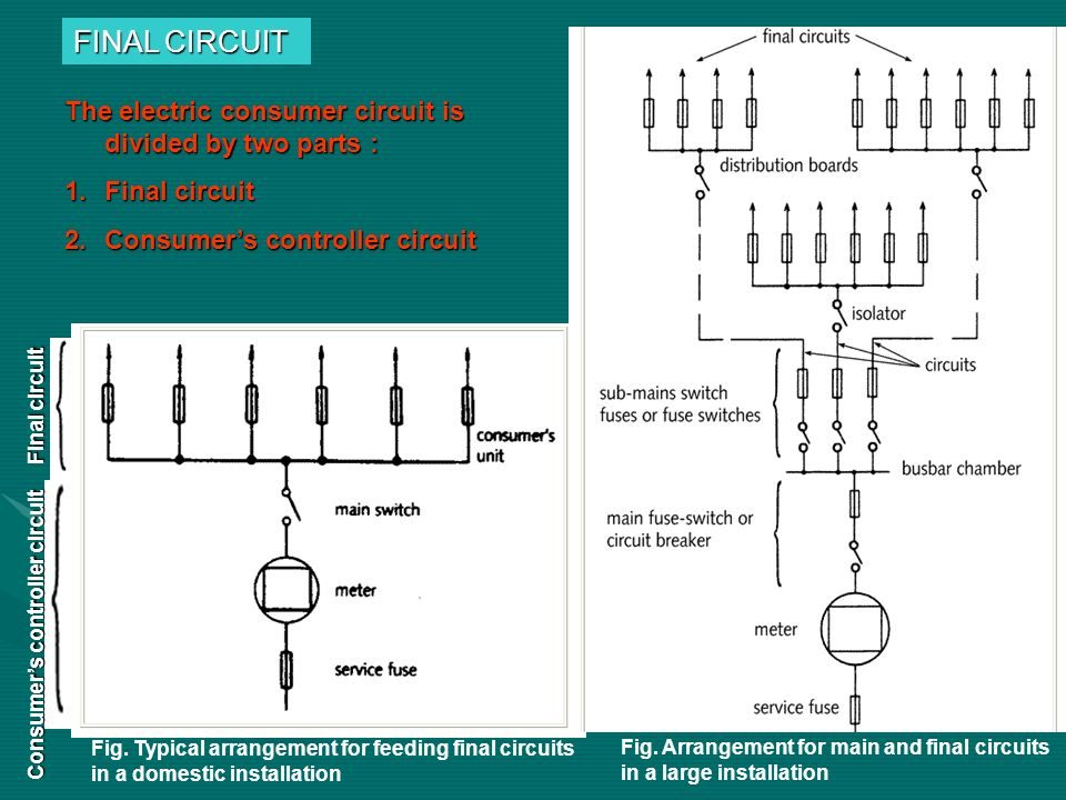 CHAPTER 2 FINAL CIRCUIT AND LOAD ESTIMATION - ppt video online download