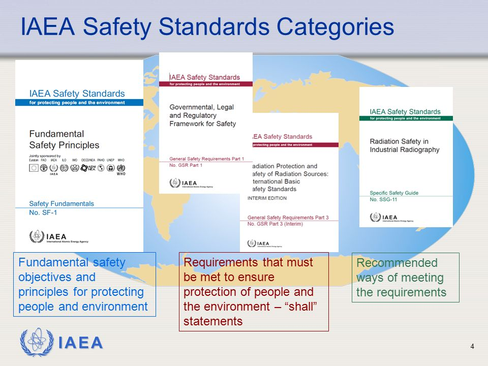 IAEA Safety Standards Categories
