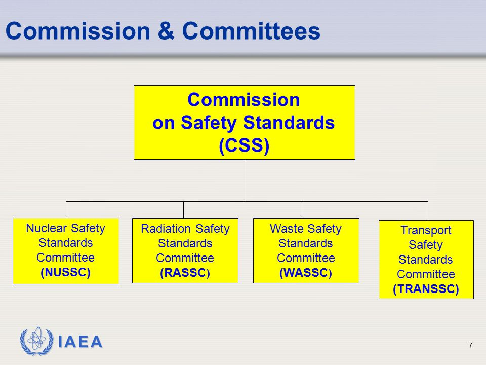 Commission & Committees