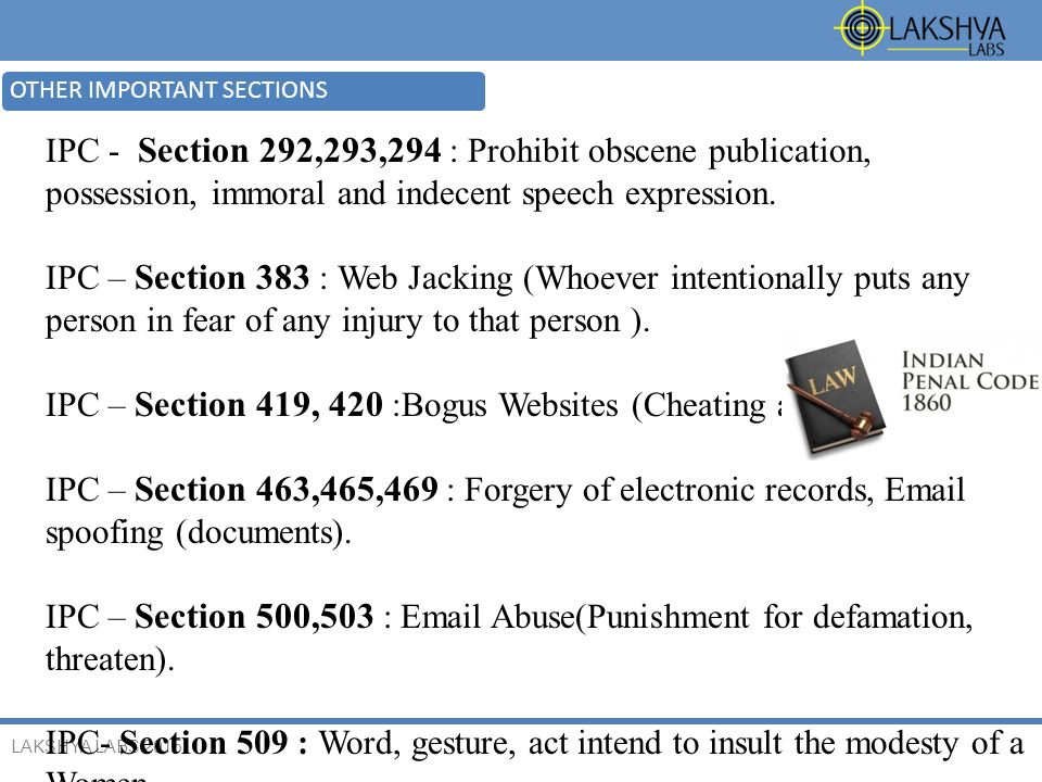 CYBER CRIME AND IT ACT INTRODUCTION CONCLUSION CYBER CRIMES - ppt