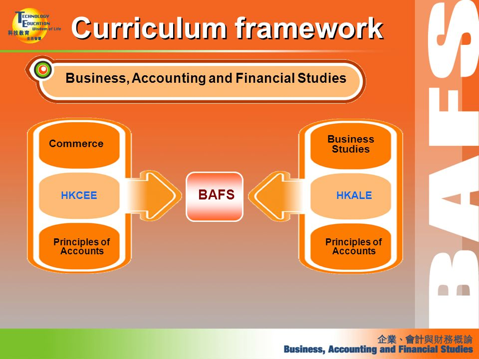 Business Accounting And Financial Studies Ppt Download