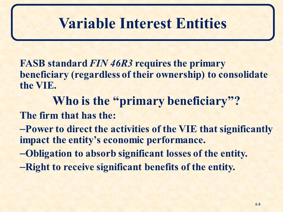 Chapter Six Variable Interest Entities, Intra-Entity Debt