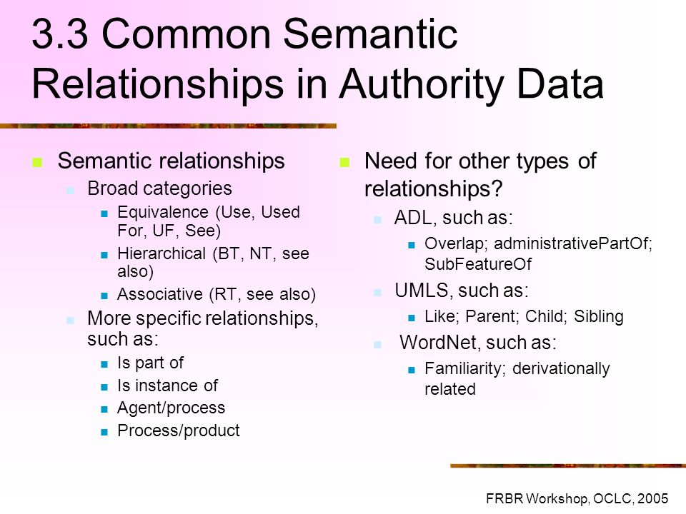3.3 Common Semantic Relationships in Authority Data