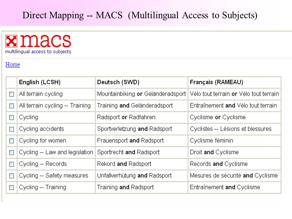 Direct Mapping -- MACS (Multilingual Access to Subjects)