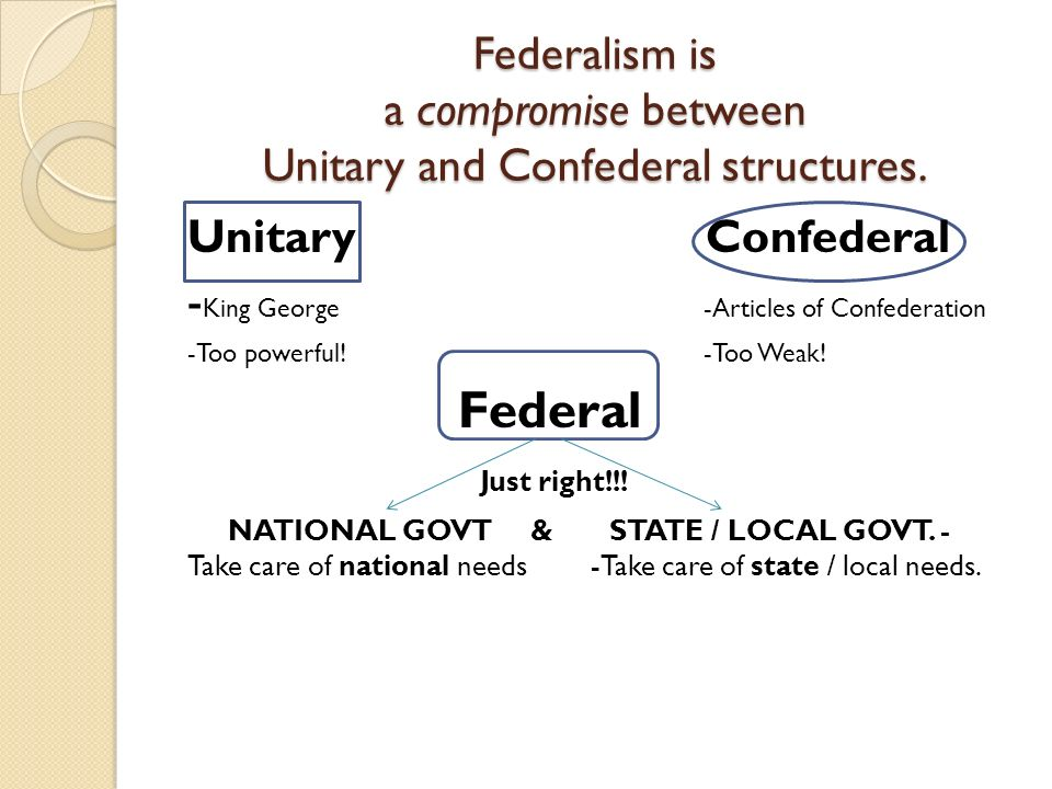 difference between unitary and federal system of government