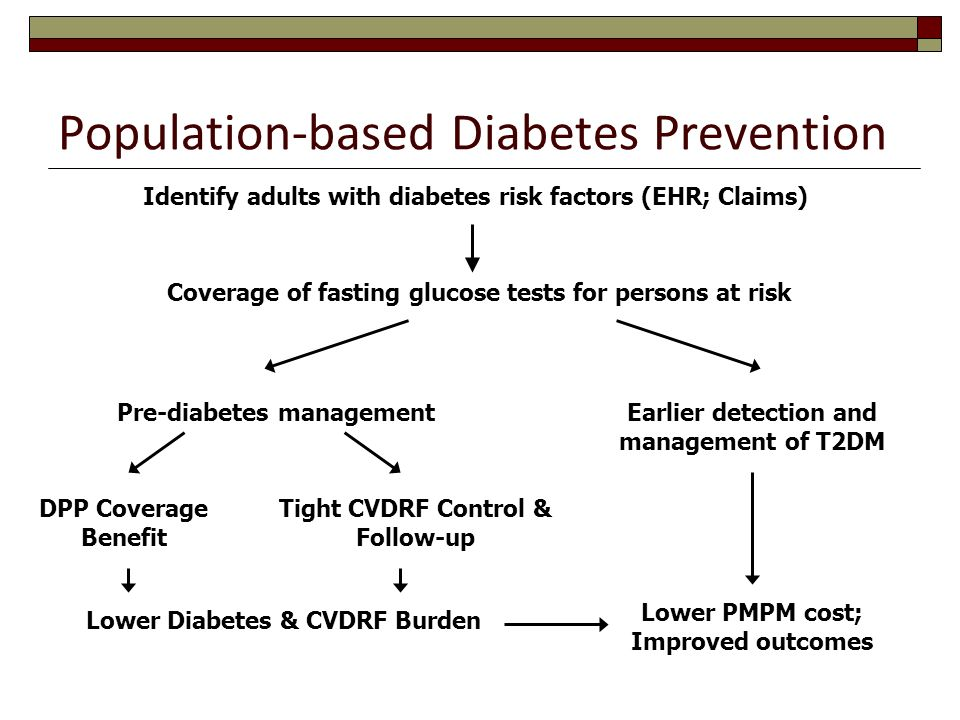 Population-based Diabetes Prevention