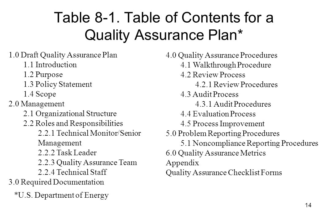 quality management plan examples
