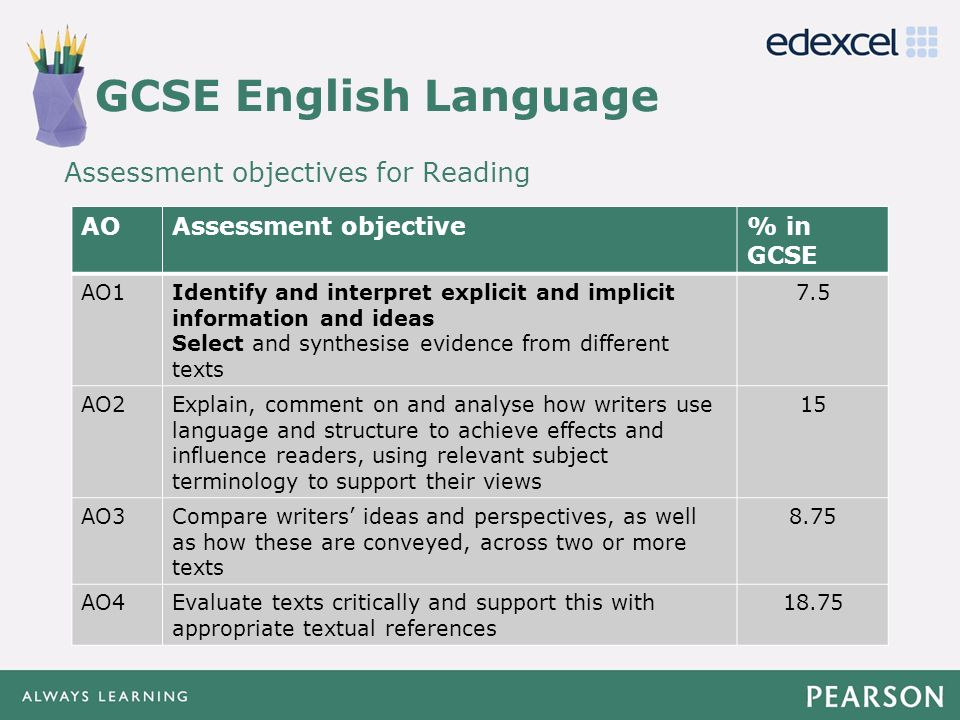 Getting Ready To Teach Pearsons New Gcse 9 1 English Language