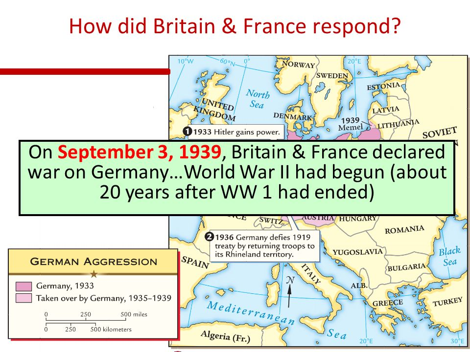 How did Britain & France respond