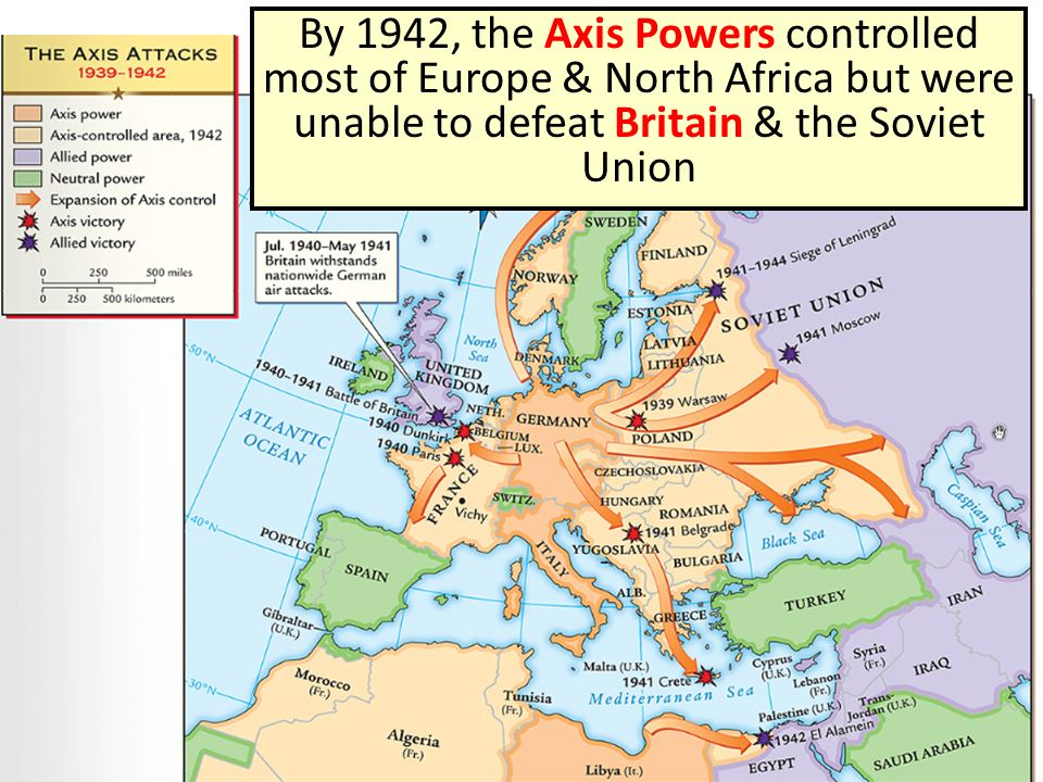 By 1942, the Axis Powers controlled most of Europe & North Africa but were unable to defeat Britain & the Soviet Union