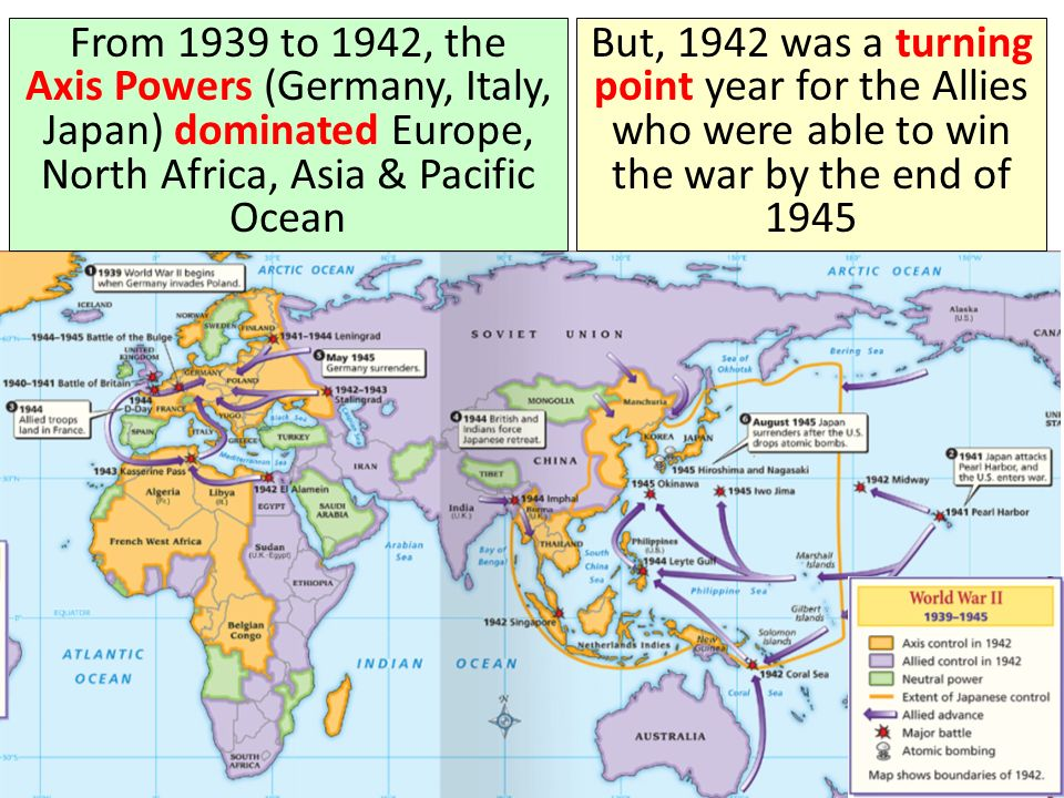 From 1939 to 1942, the Axis Powers (Germany, Italy, Japan) dominated Europe, North Africa, Asia & Pacific Ocean
