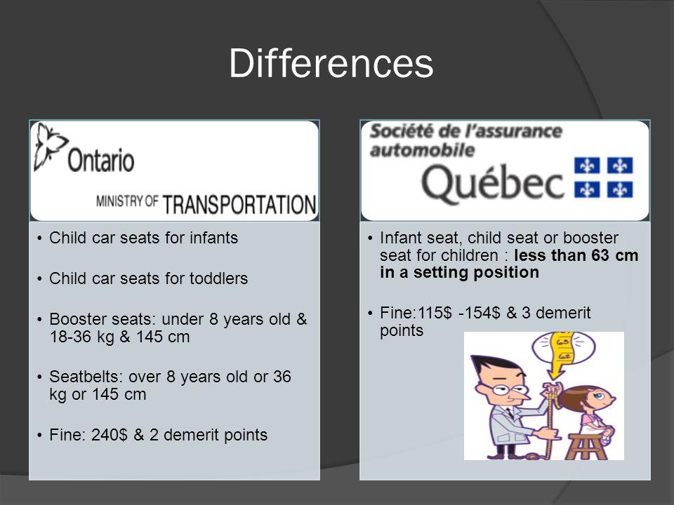 Canada Car Seat Laws Manitoba