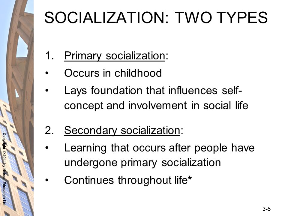 examples of primary socialisation
