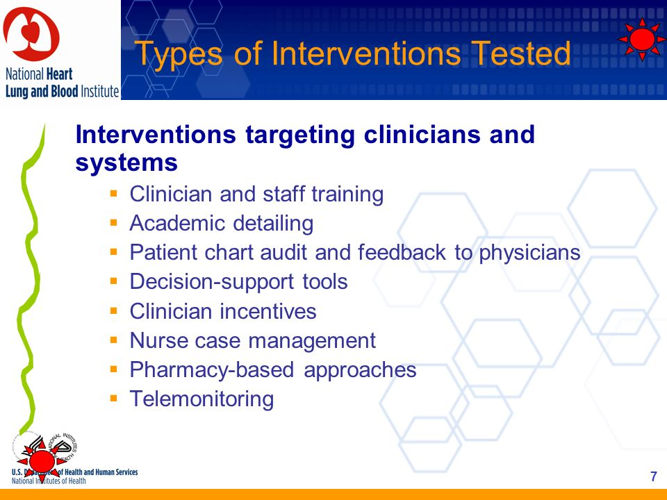 Types of Interventions Tested