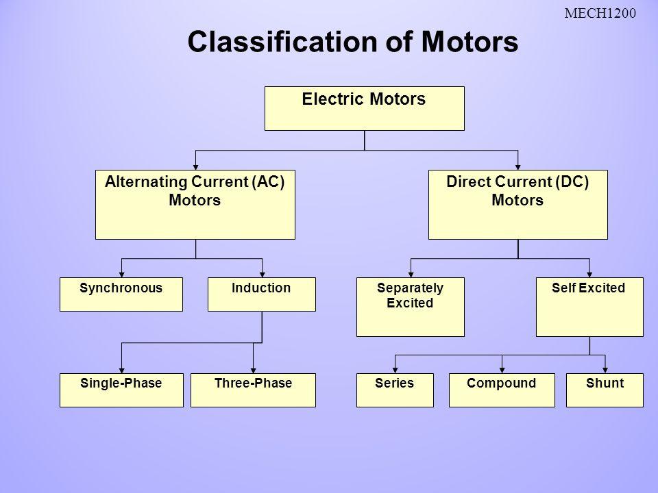 Alternating Current (AC) Motors Direct Current (DC) Motors