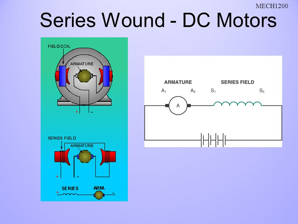 Electric Motors MECH1200 TO THE TRAINER - ppt download