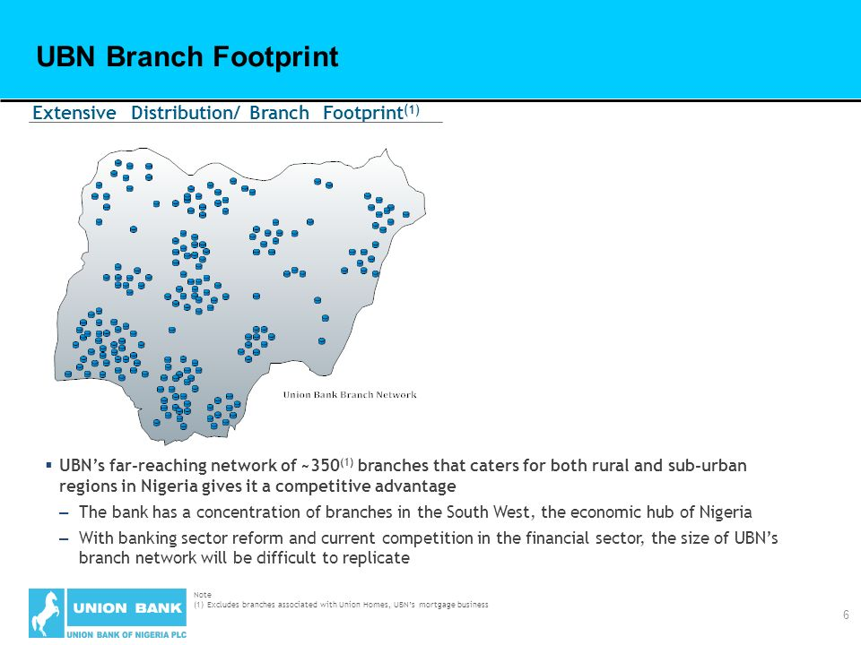 Union Bank of Nigeria Plc, H Facts Behind the Figures - ppt download