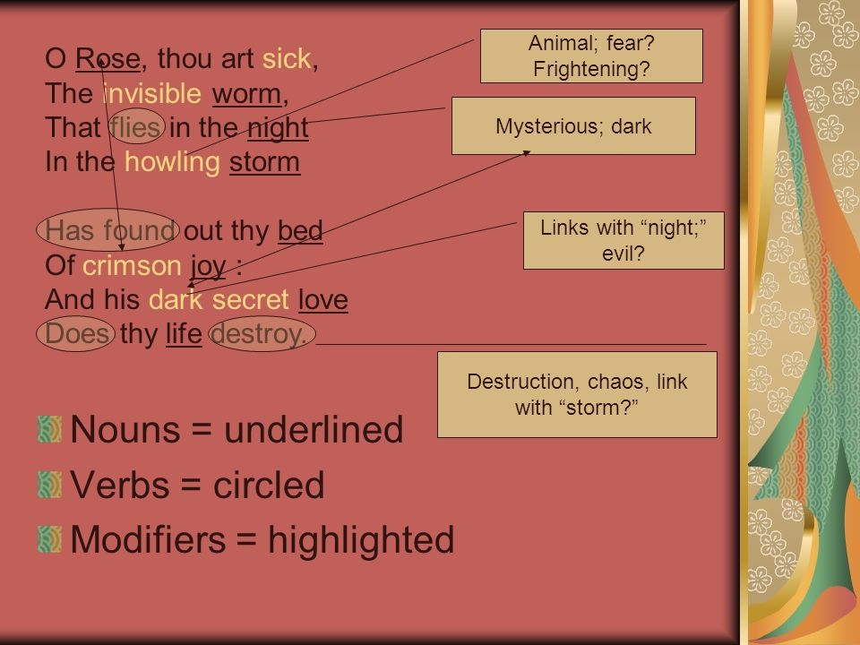 the sick rose by william blake summary