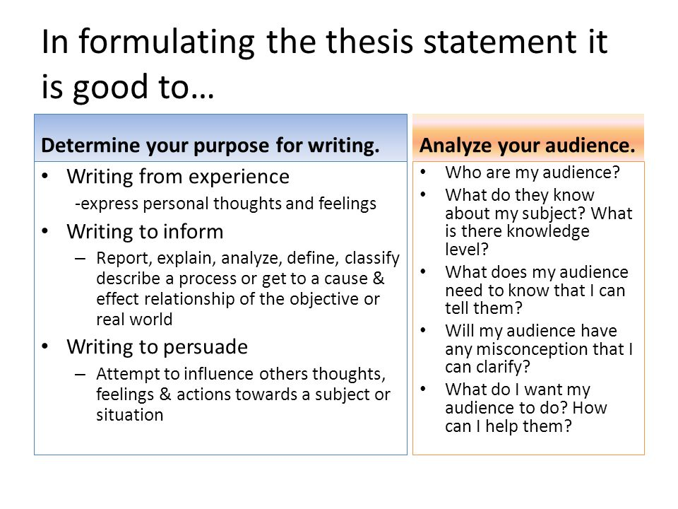 In formulating the thesis statement it is good to…