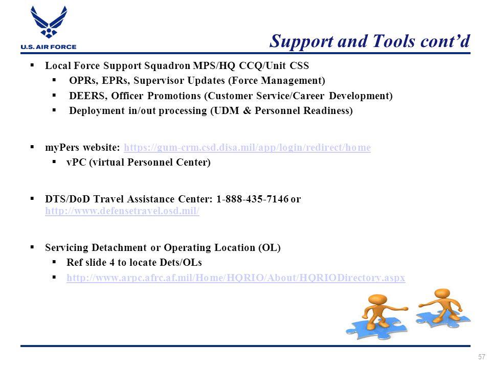 Initial Unit Reserve Coordinator & Supervisor Training - ppt