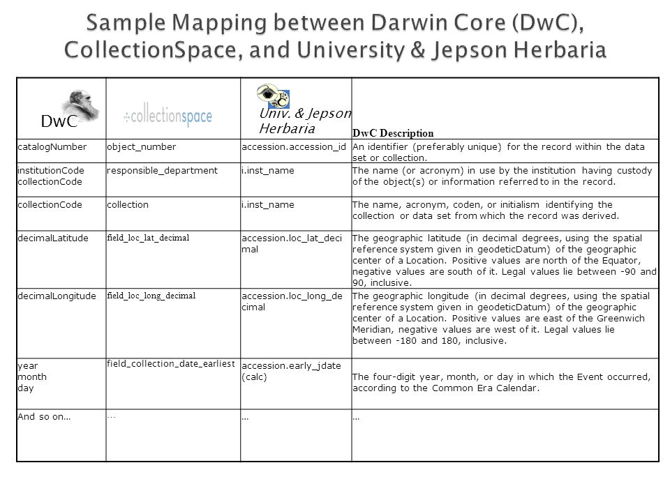 Sample Mapping between Darwin Core (DwC), CollectionSpace, and University & Jepson Herbaria