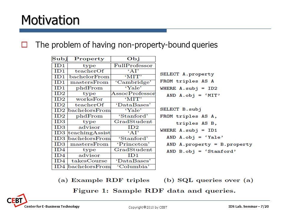 Hexastore: Sextuple Indexing for Semantic Web Data