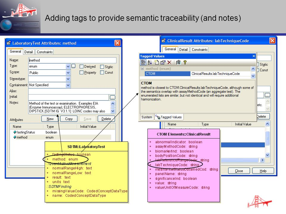 Adding tags to provide semantic traceability (and notes)
