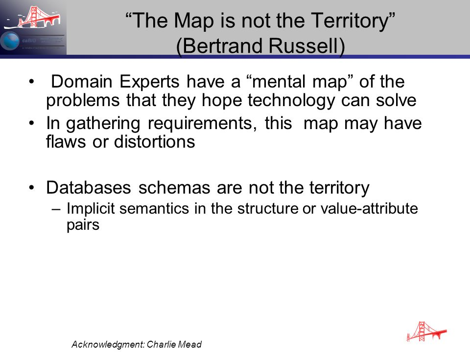 The Map is not the Territory (Bertrand Russell)