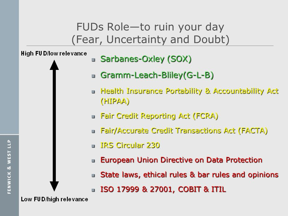 FUDs Role—to ruin your day (Fear, Uncertainty and Doubt)