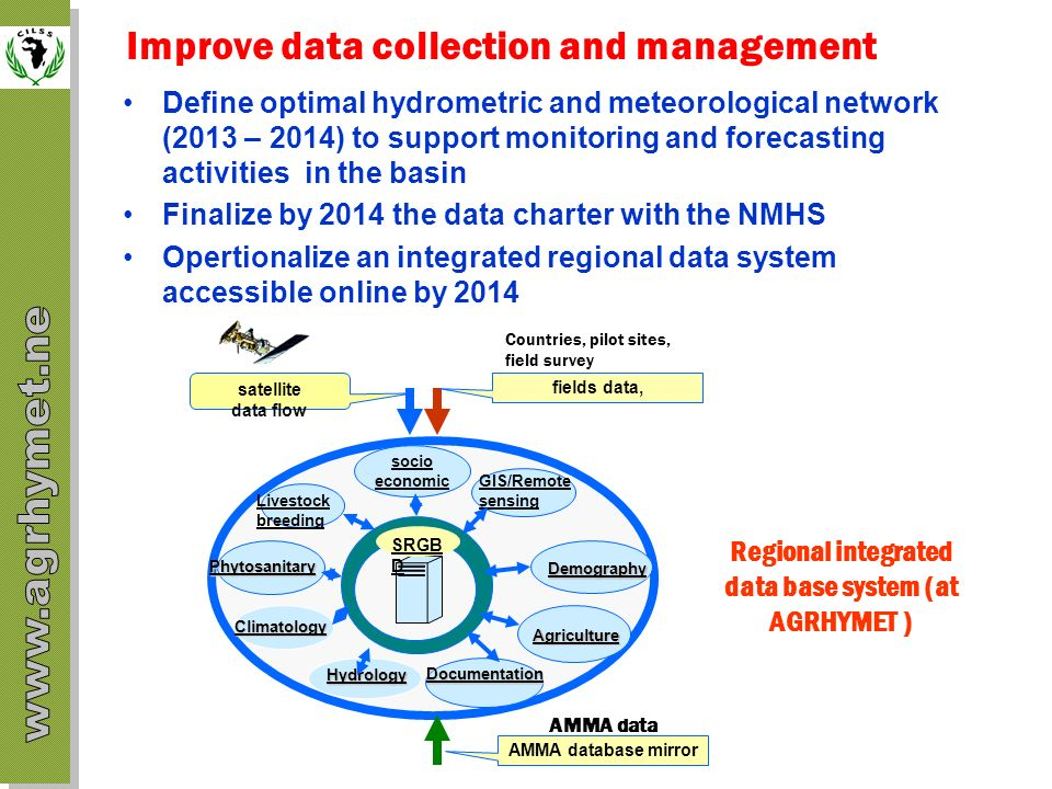 Improve data collection and management