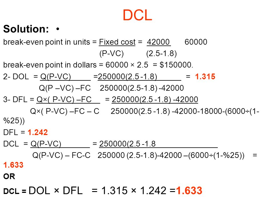 how to calculate break even point in sales dollars
