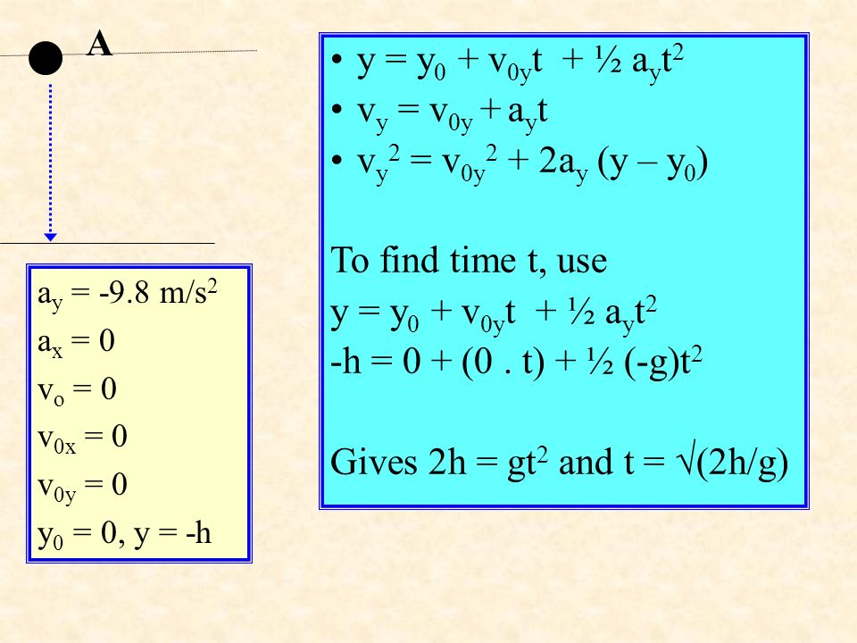 Chapter 4 Motion With A Changing Velocity Ppt Video Online Download I come to this solution, by using something like $\frac{dy}{dx} = p$. motion with a changing velocity