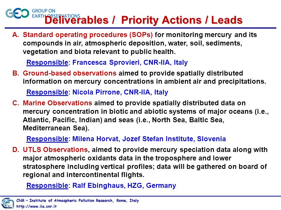Deliverables / Priority Actions / Leads