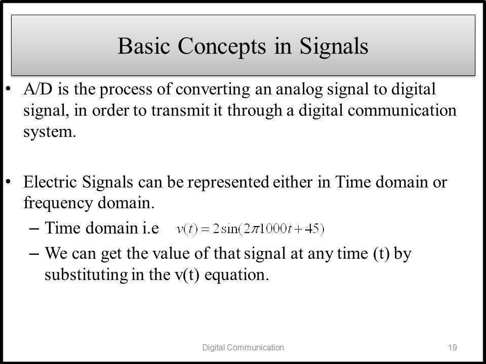 Digital Communications - ppt video online download