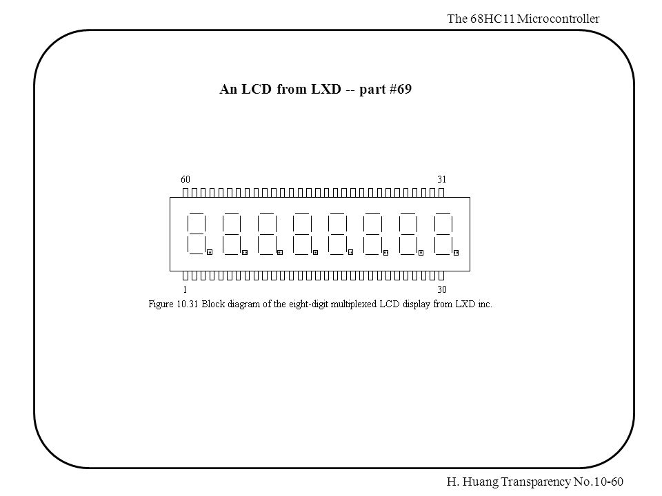 Chapter 10 68hc11 Serial Peripheral Interface Ppt Download. 60 An Lcd From Lxd Part 69. Wiring. Block Diagram Of 68hc11 Microcontroller Auto Wiring At Eloancard.info