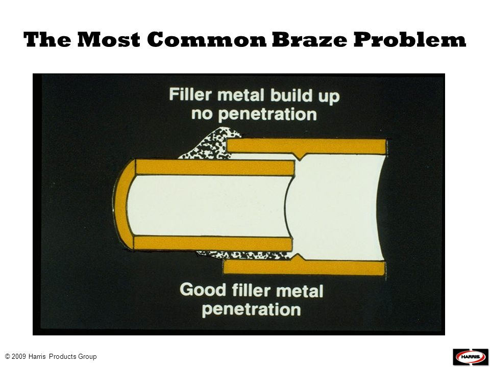 The Most Common Braze Problem