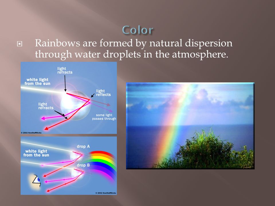Color Rainbows are formed by natural dispersion through water droplets in the atmosphere.