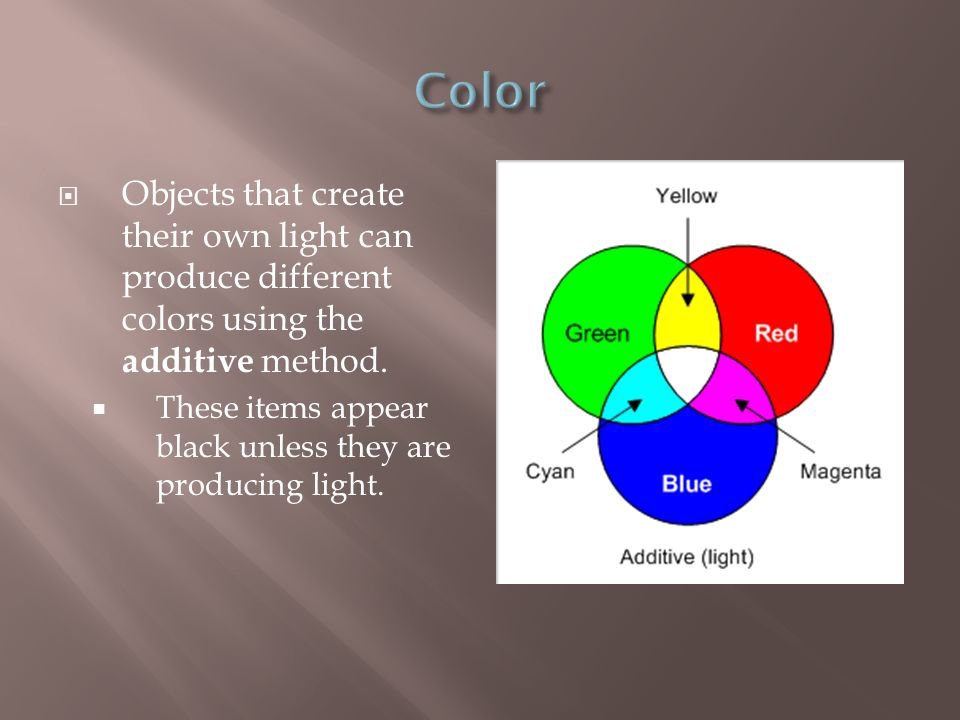 Color Objects that create their own light can produce different colors using the additive method.