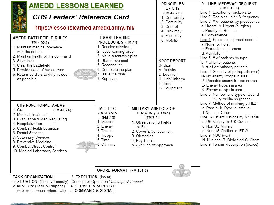 CHS Leaders Reference Card