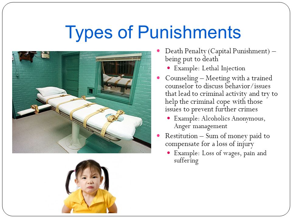 Types of Punishments Death Penalty (Capital Punishment) – being put to death. Example: Lethal Injection.