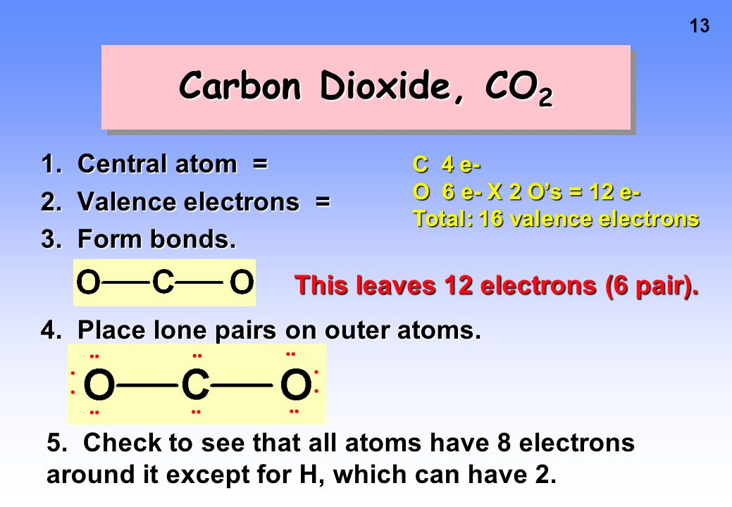 Carbon Dioxide, CO2 1. Central atom = 2. Valence electrons =